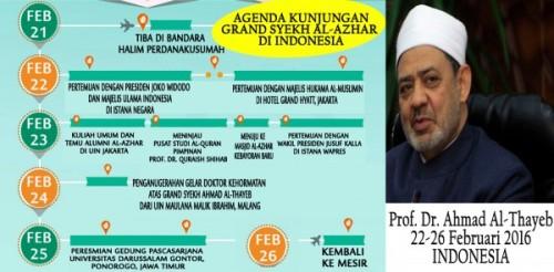 inilah-agenda-kunjungan-grand-syekh-al-azhar-di-indonesia-e1456085079975